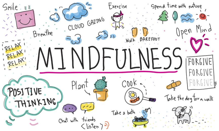 Why Mindfulness Is Gaining Popularity In Our Frantic World